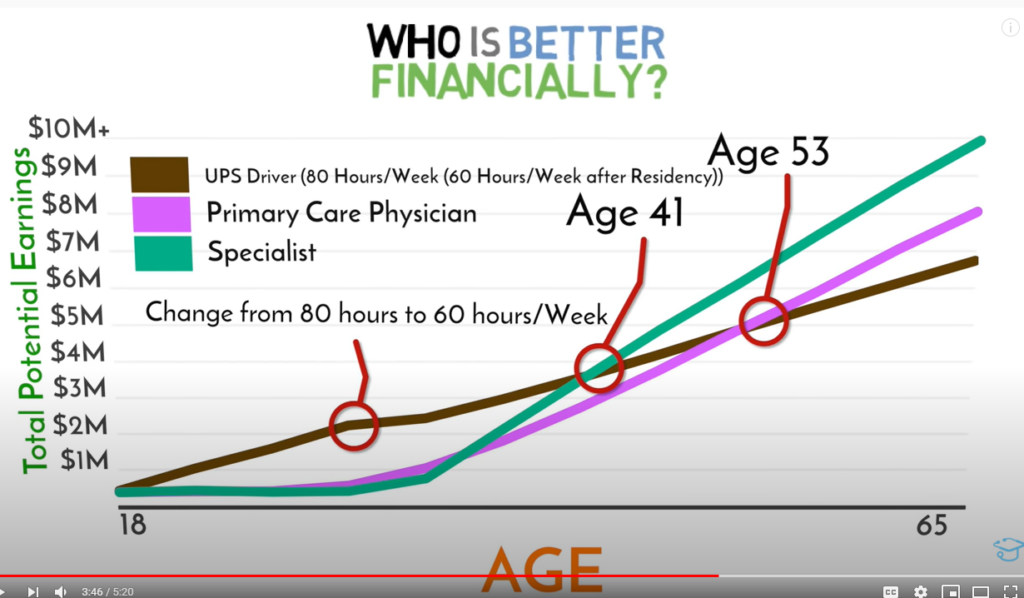 who-is-better-financially-graph2